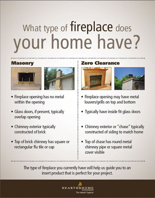 Click here for larger version - Quadra-Fire Is Your Fireplace Masonry-Built Or Zero Clearance?